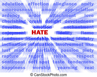 "Hate - The red word ""Hate\"" is surrounded by positive..."