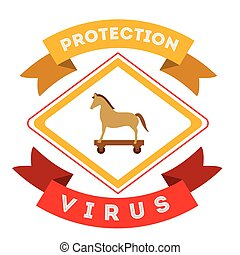 virus protection design