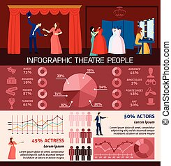 Infographic People Visiting Theatre - Infographic people...