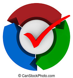 Check Mark Arrows Completed Process System Procedure - Check...