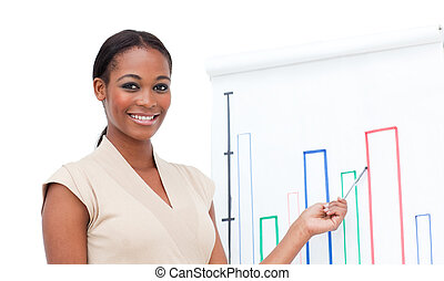 Charming female executive doing a presentation against a...
