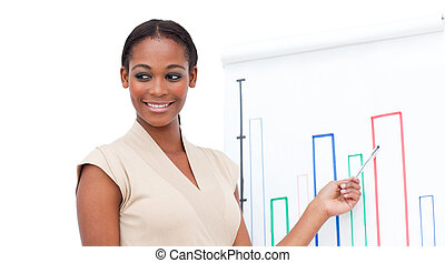 Confident female executive doing a presentation against a...