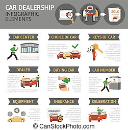 Car Dealership Infographics - Car dealership infographics...