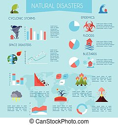 Natural Disasters Infographic Poster - Flat infographic...