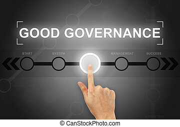 hand clicking good governance button on a screen interface -...