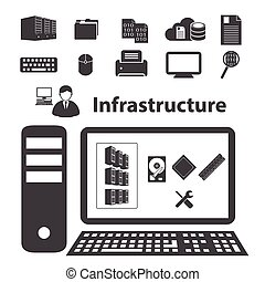System Infrastructure - Big Data icons set, System...