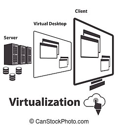 Virtualization computing and Data management concept.