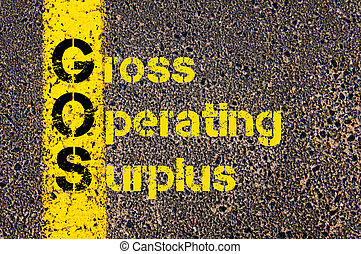 Business Acronym GOS as Gross Operating Surplus - Concept...