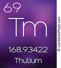 Purple Background with the Element Thulium