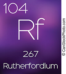 Purple Background with the Element Rutherfordium