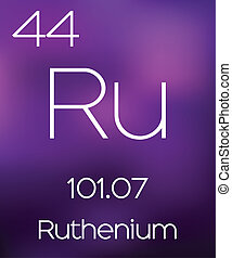 Purple Background with the Element Ruthenium