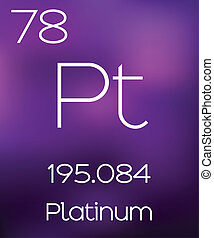 Purple Background with the Element Platinum