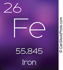 Purple Background with the Element Iron