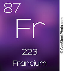 Purple Background with the Element Francium