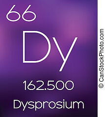 Purple Background with the Element Dysprosium