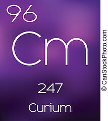 Purple Background with the Element Curium