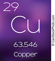 Purple Background with the Element Copper