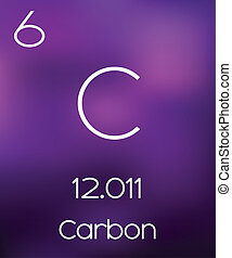Purple Background with the Element Carbon