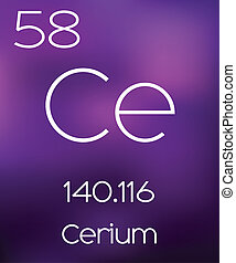 Purple Background with the Element Cerium
