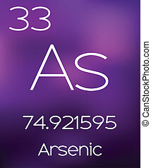 Purple Background with the Element Arsenic