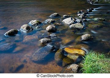 Loch Morlich near Aviemore