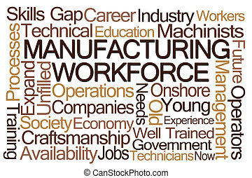 Manufacturing Workforce Word Cloud on White Background