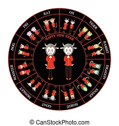 Chinese Zodiac Horoscope Wheel Goat Vector Illustration