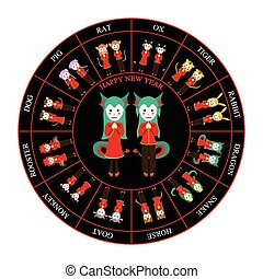 Chinese Zodiac Horoscope Wheel Dragon Vector Illustration