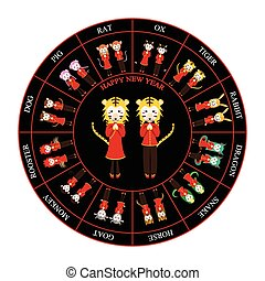 Chinese Zodiac Horoscope Wheel Tiger Vector Illustration