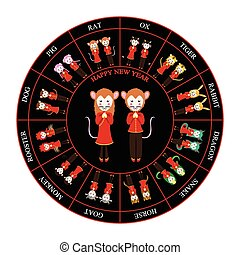 Chinese Zodiac Horoscope Wheel Rat Vector Illustration