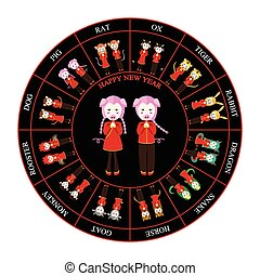 Chinese Zodiac Horoscope Wheel Pig Vector Illustration