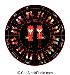 Chinese Zodiac Horoscope Wheel Rooster Vector Illustration