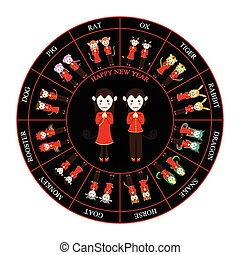 Chinese Zodiac Horoscope Wheel Monkey Vector Illustration