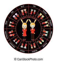 Chinese Zodiac Horoscope Wheel Rabbit Vector Illustration