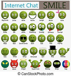 set chat smile - Chat emotion smile icons Vector set style:...