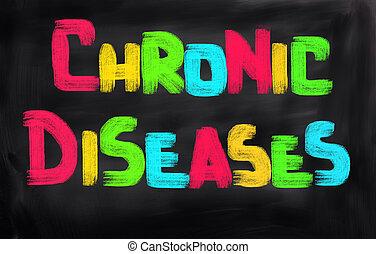 Chronic Disease Concept
