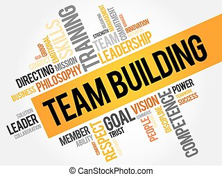TEAM BUILDING word cloud, business concept