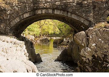 River Llugwy, Betws-y-Coed