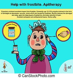 Help with frostbite. Apitherapy - Information poster about...