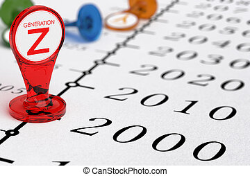 Generation Z - Timeline - Timeline with red sign where it is...