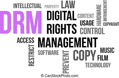 word cloud - drm - A word cloud of digital rights management...