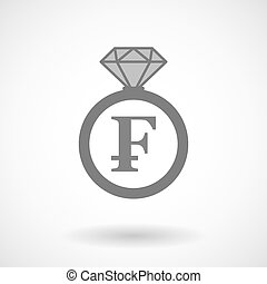 Isolated vector ring icon with a swiss franc sign -...