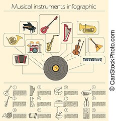 Music infographic - Musical instruments graphic template All...