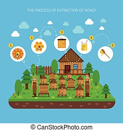 Process Of Honey Extraction Concept - Process of honey...