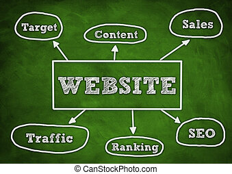 Website illustration concept