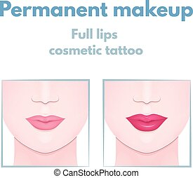 permanent makeup lips, Lip augmentation, women full lips