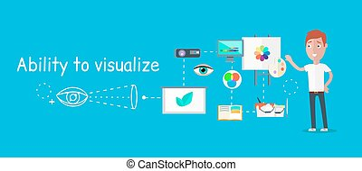 Man Ability to Visualize Concept - Man ability to visualize...