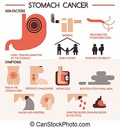 Stomach cancer vector