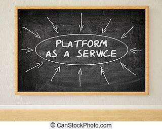 Platform as a Service - 3d render illustration of text on...