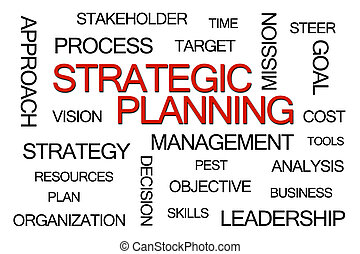Strategic Planning Word Cloud on White Background